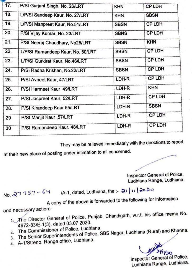 Transfer of 30 Sub-Inspectors