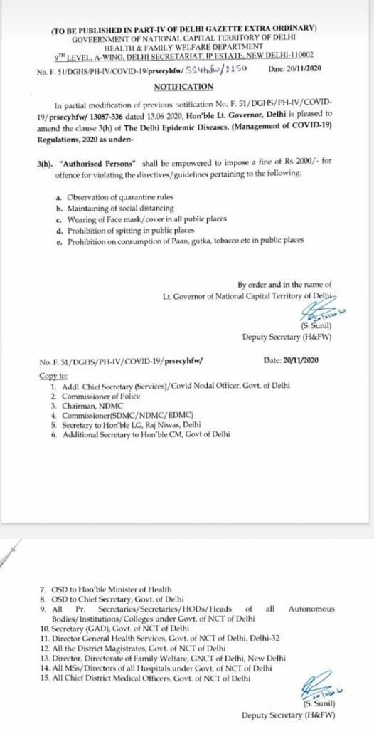 Delhi Rs 2000 Fine