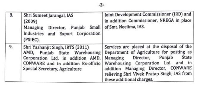 Transfer of 8 IAS officer