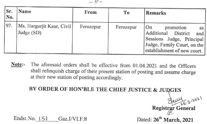 97 Judges transferred