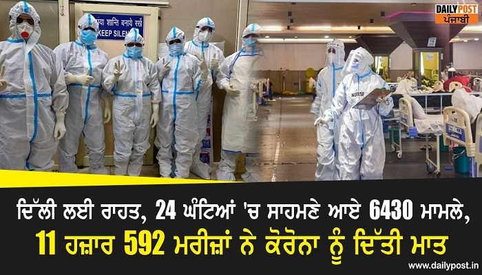 Relief for Delhi 6430 cases came