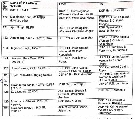 130 DSPs of Punjab Police
