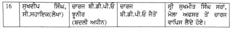 Transfer of 19 BDPOs