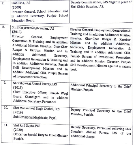 Transfers of 9 IAS