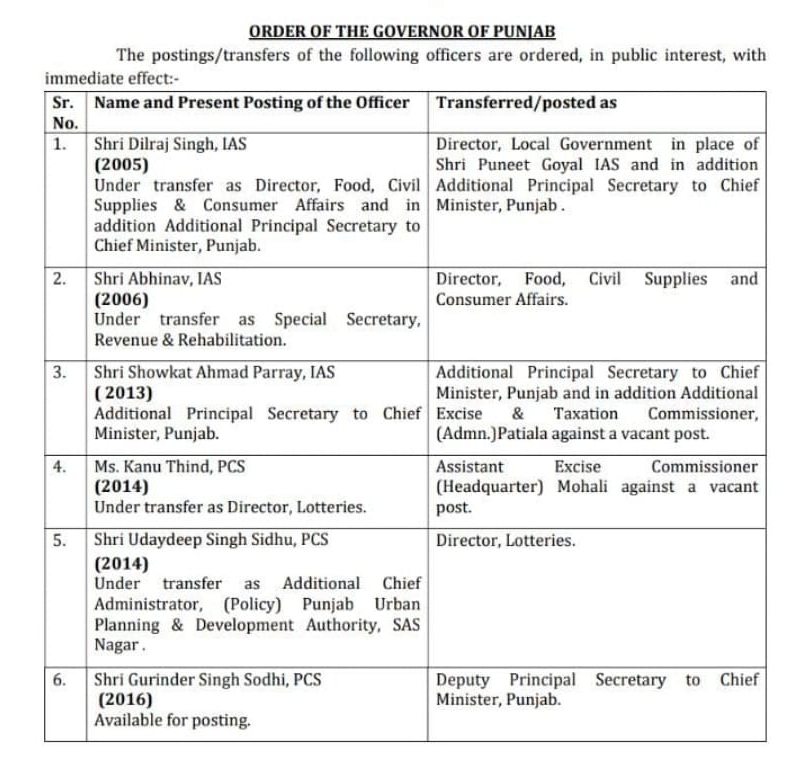 6 IAS and PCS Officers