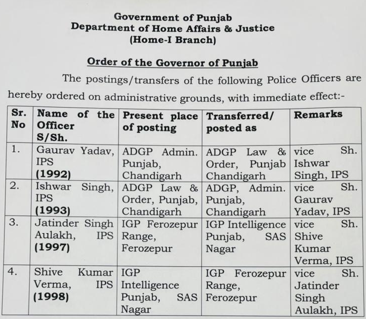 Four IPS Officers